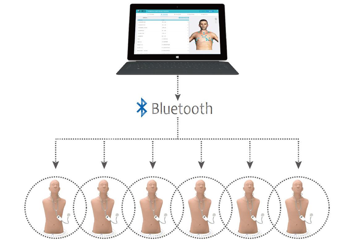 无线智能化心肺听诊训练与考核系统